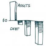 Исполнение хаджа при наличии долгов